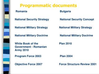Programmatic documents