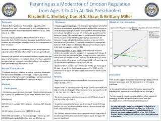 Parenting as a Moderator of Emotion  Regulation  from Ages 3 to 4 in At-Risk Preschoolers