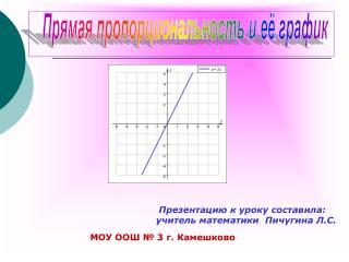 МОУ ООШ № 3 г. Камешково