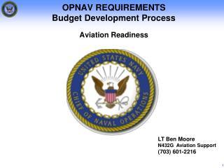 OPNAV REQUIREMENTS Budget Development Process Aviation Readiness