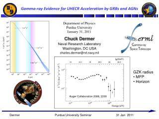 Gamma-ray Evidence for UHECR Acceleration by GRBs and AGNs