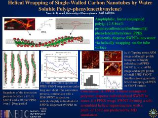 Helical Wrapping of Single-Walled Carbon Nanotubes by Water Soluble Poly( p -phenyleneethynylene)