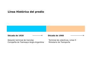 Línea Histórica del predio