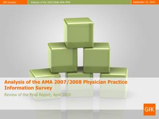 Analysis of the AMA 2007/2008 Physician Practice Information Survey