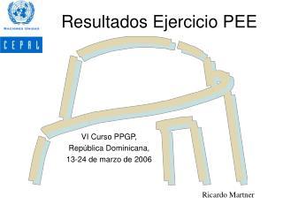 Resultados Ejercicio PEE