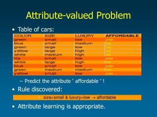 Attribute-valued Problem
