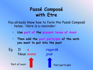 Pass  Compos  with Etre