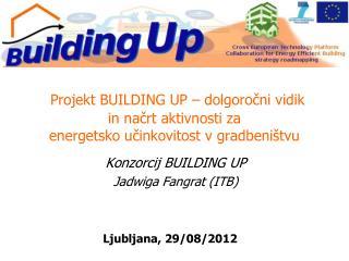 Konzorcij BUILDING UP Jadwiga Fangrat (ITB)