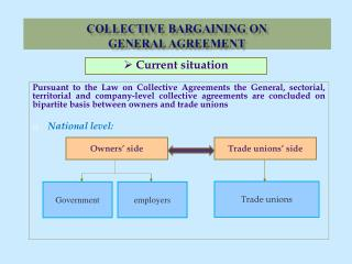 Collective bargaining on  general agreement