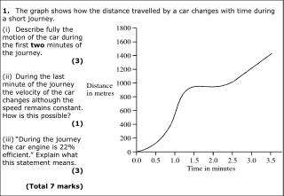 1. 	The graph shows how the distance travelled by a car changes with time during a short journey.