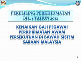 PEKELILING PERKHIDMATAN BIL. 1 TAHUN 2012
