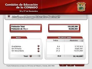Población Total  Población de 15 y +