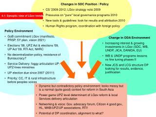 Changes in SDC Position / Policy CS '2008-2012; LGov strategy note 2009