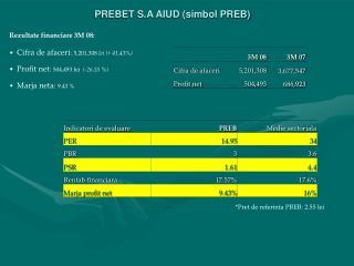 PREBET S.A AIUD (simbol PREB)