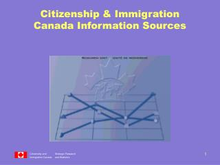Citizenship & Immigration Canada Information Sources