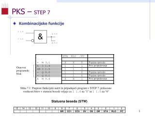 PKS –  STEP 7