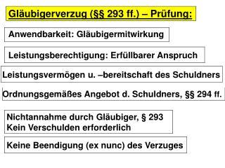 Gläubigerverzug (§§ 293 ff.) – Prüfung:
