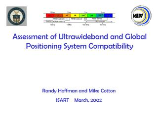 Assessment of Ultrawideband and Global Positioning System Compatibility