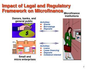Impact of Legal and Regulatory Framework on Microfinance