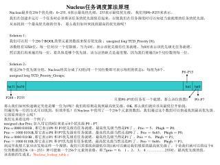 Nucleus 最多有 256 个优先级: 0~255,  0 表示最高优先级, 255 表示最低优先级, 我们用 P0~P255 来表示。