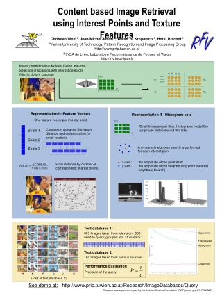 Content based Image Retrieval using Interest Points and Texture Features
