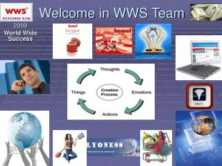 Welcome in WWS Team