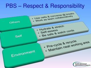 PBS   Respect  Responsibility
