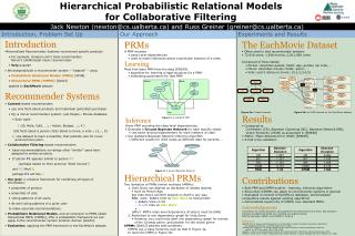 Hierarchical Probabilistic Relational Models  for Collaborative Filtering