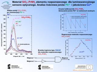 Krzywe k alibra cji dla SiO 2 -PrNH 2 .  Oznaczanie jonów  Pb 2+ w roztworach wodnych .