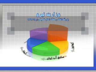 وزارت نیرو  بزرگداشت رحلت امام خميني (ره) 1393