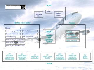 Fakultät V   Verkehrs-  und Maschinen-systeme