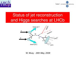 Status of jet reconstruction  and Higgs searches at LHCb