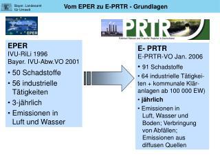 EPER IVU-RiLi 1996 Bayer. IVU-Abw.VO 2001  50 Schadstoffe  56 industrielle Tätigkeiten