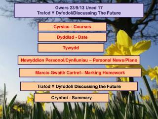 Gwers 23/9/13  Uned 17 Trafod  Y  Dyfodol /Discussing The Future
