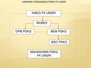KMKG FK UNSRI