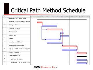 Critical Path Method Schedule