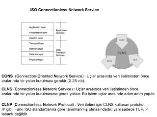 ISO Connectionless Network Service