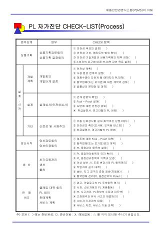 PL  자가진단  CHECK-LIST(Process)