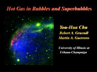 Hot Gas in Bubbles and Superbubbles