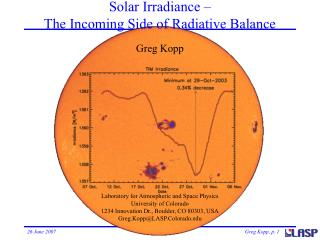 Solar Irradiance – The Incoming Side of Radiative Balance