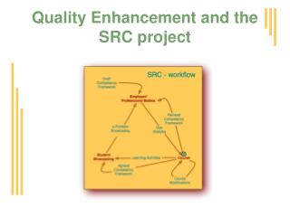 Quality Enhancement and the SRC project