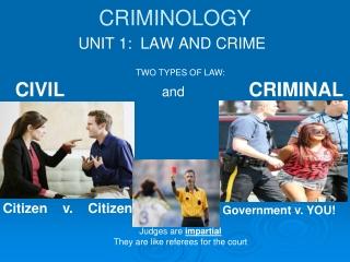 Crime, Criminology, and Criminal Law