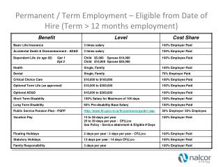 Permanent / Term Employment – Eligible from Date of Hire (Term > 12 months employment)