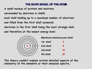 THE BOHR MODEL OF THE ATOM