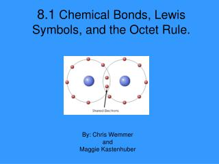 8.1  Chemical Bonds, Lewis Symbols, and the Octet Rule.