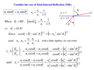 Consider the case of Total Internal Reflection (TIR):