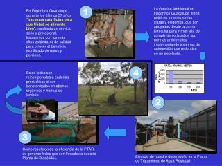 Ejemplo de nuestro desempeño es la Planta de Tratamiento de Agua Residual .