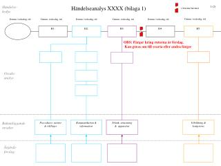 H�ndelseanalys XXXX (bilaga 1)