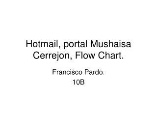 Hotmail, portal Mushaisa Cerrejon, Flow Chart.
