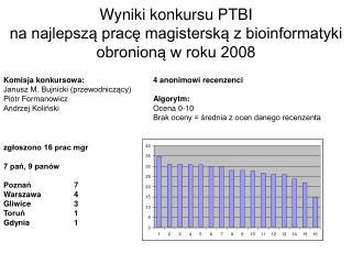 Wyniki konkursu PTBI  na najlepszą pracę magisterską z bioinformatyki obronioną w roku 2008